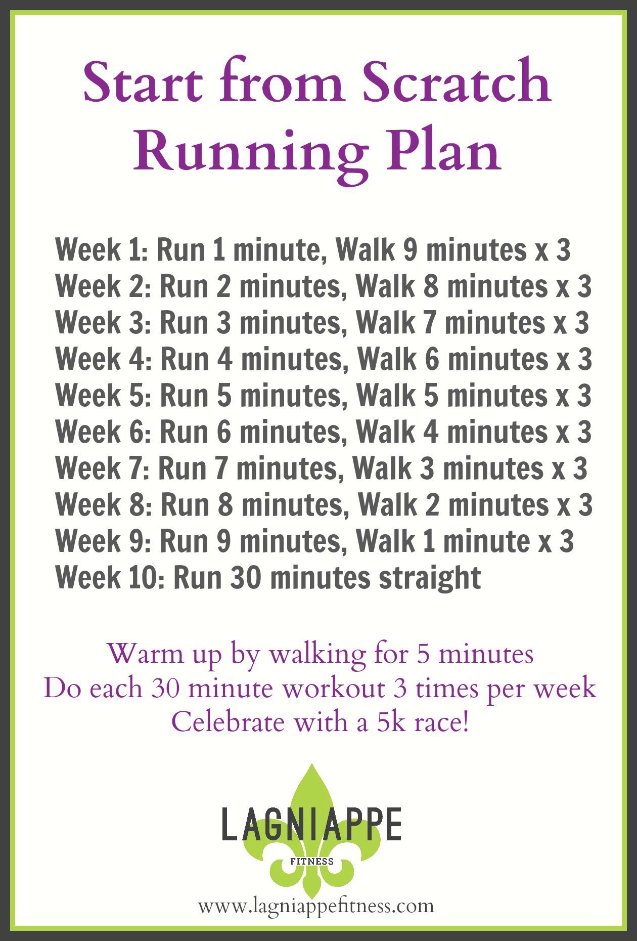 Start from Scratch Running Plan | Lagniappe Fitness